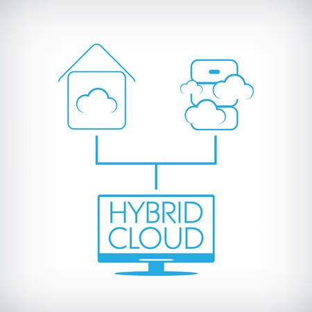 IT support Sacramento, cloud services Sacramento